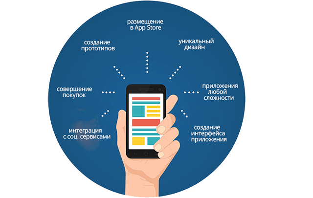 Безопасность и функционал при разработке мобильных приложений